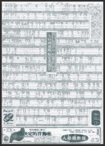 대구형무소 수감자 명단(총 1,402명)|1960.6.7. 《대구매일신문》, 제주4.3도민연대 제공